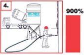 Механизированная гипсовая штукатурка,Схема Силос, Самара