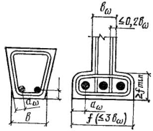 Армирование балок и расстояния до оси арматуры