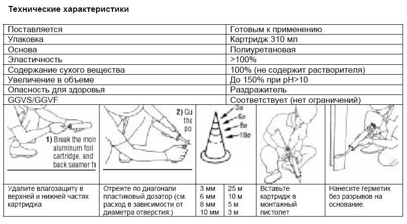 Изготовление чаши бассейна. Технология, материалы и монтаж